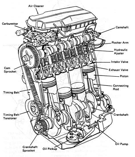 Tf 33 Turbofan Engine Diagram Downloaddescargar Com