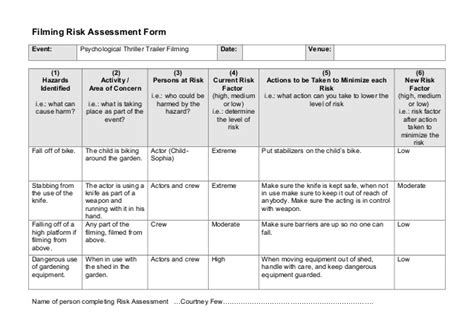 event risk management template 1 events filming risk assessment form 1