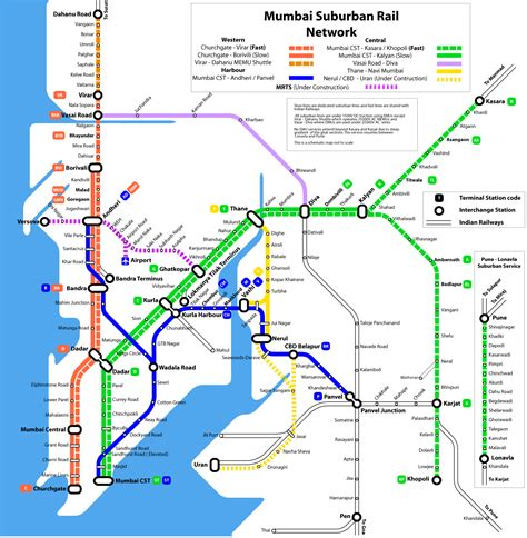 train routes mumbai local train map
