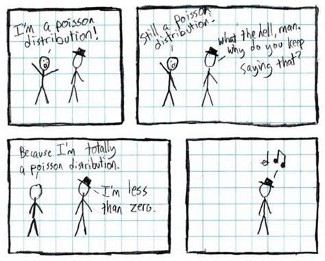 images  statistics jokes  pinterest