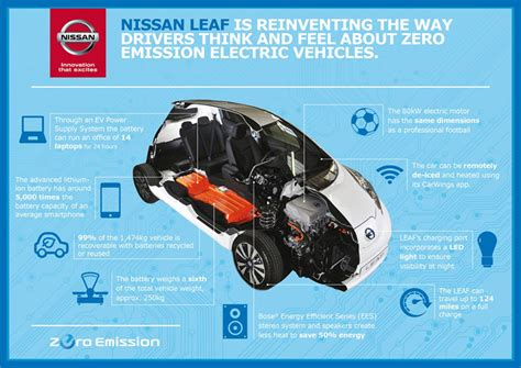 nissan leaf battery schematic get free image about