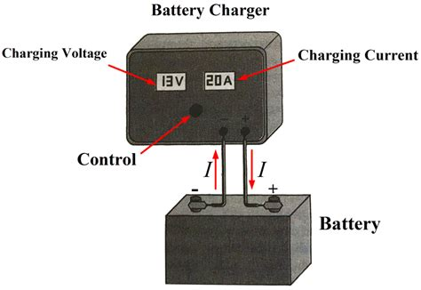 lead acid charger lead acid battery construction working charging