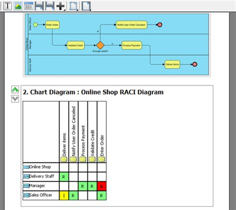 ci template tutorial process flow diagram tutorial pictures wiring diagram