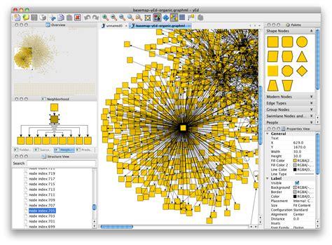 design pattern for multiple data sources design patterns exles of master detail ui for quot social