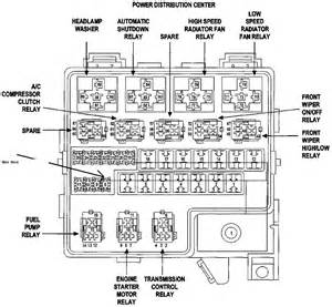 2001 sebring convertable clicking sound fuse box cover diagram
