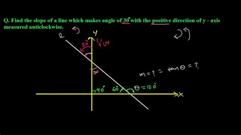 How To Find On Line How To Find Slope Of A Line