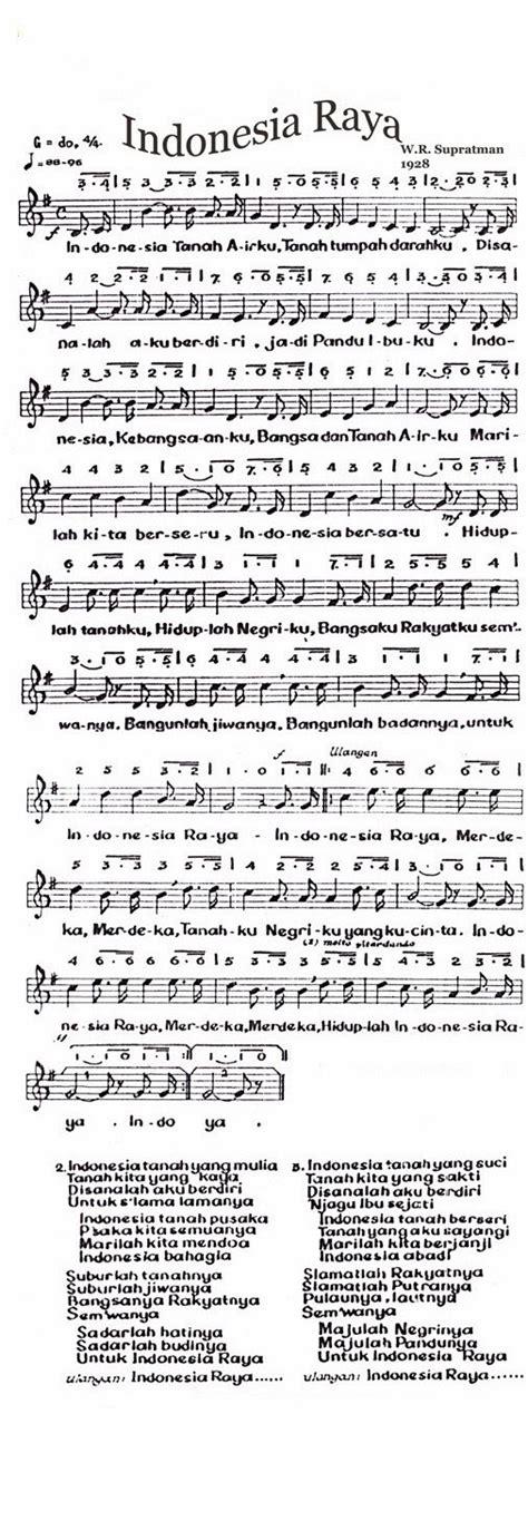 download lagu indonesia raya lirik chord partitur not angka instrument dan video