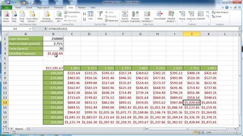 make a data table create a two variable data table