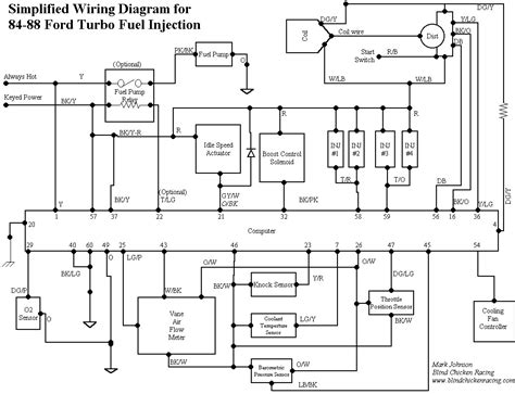 turbo  fuel injection ford truck enthusiasts forums