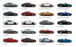 Porsche All Models List How Many Different Porsche 911 Models Can You Buy Today