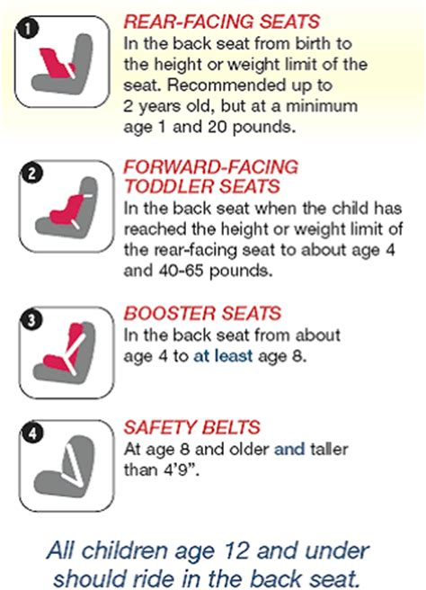 illinois car seat child safety seat laws in illinois