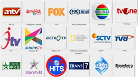 Harga Chanel Orange Tv alfa digital parabola updat daftar paket chanel orange tv