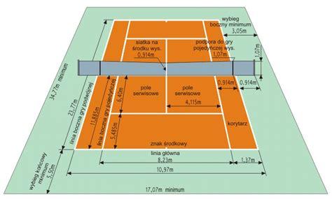 tennis court construction budowa kort 243 w tenisowych