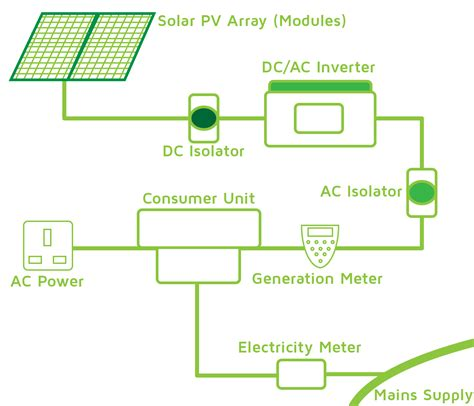 solar panel wiring diagram uk choice image wiring
