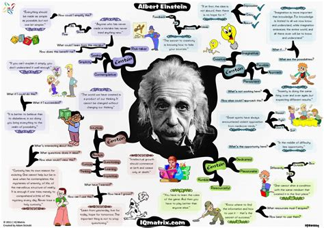albert einstein biography chart albert einstein mind map visual ly