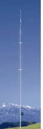 300 Sq Meters To Feet cushcraft r6000 vertical antenna