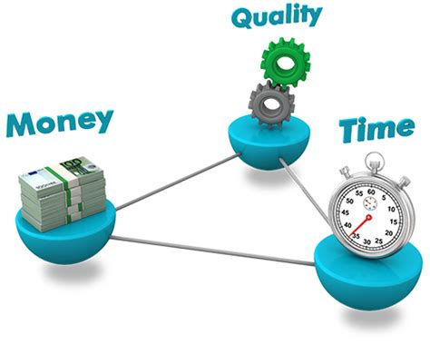 Tailbase  Digital Marketing, paid search, social media, e