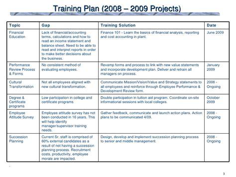 program layout for seminar 2009 training plan