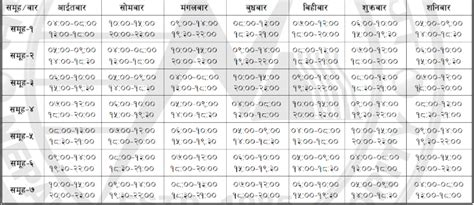 Nea New Load Shedding by Load Shedding Schedule New Load Shedding Time Table Nepal