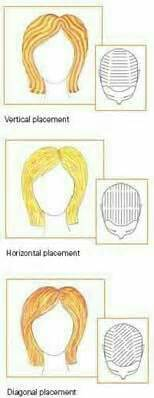 foil highlight placement guide joico lumishine shade chart color charts pinterest