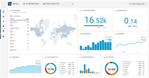 How To Monitor Audience And Website Traffic Growth With Seo Dashboard Template