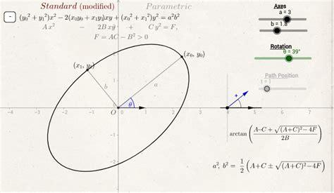 rotating conic sections ellipse parametric equation jennarocca