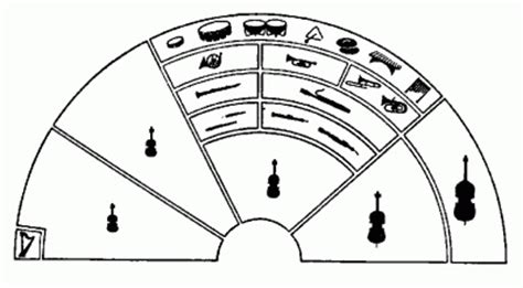 orchestra layout template the orchestra diagram the free engine image for user