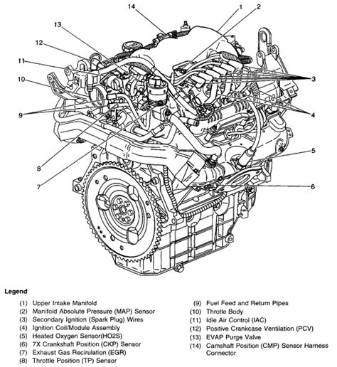 2000 malibu any diagrams on eletrical connections to sensors v6