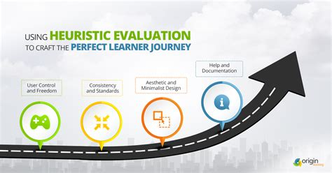 design heuristics meaning using heuristic evaluation to build a learner journey