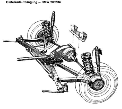 bmw e60 fuse box diagram car repair manuals and wiring