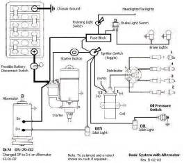 Ignition Switch Electrical Symbol Ignition Schematic Symbol Get Free Image About Wiring