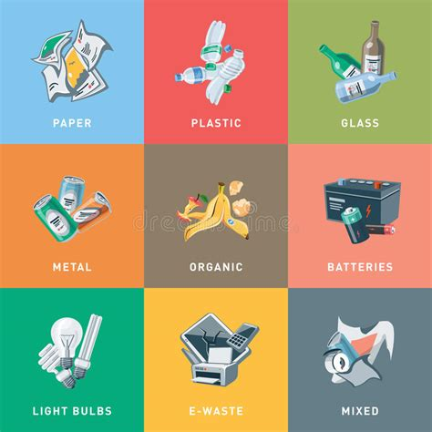 clipart rifiuti tipi di categorie di riciclaggio dei rifiuti dei rifiuti