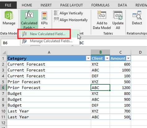 calculated in powerpivot adding calculated item to a field stack overflow