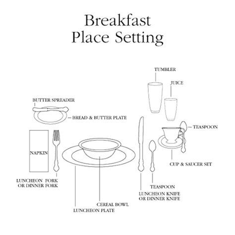 how to set a table for breakfast get to all about food beverages and the hospitality