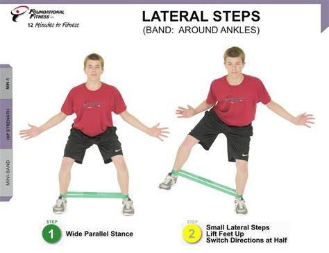 lateral resistor band exercises mini band circuit cards foundational fitness