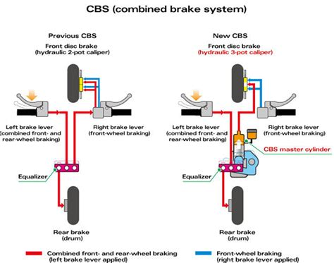 car indicator wiring diagram wiring diagram
