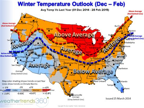 long range weather forecasting the 2014 2015 winter long range weather forecasting the 2014 2015 winter