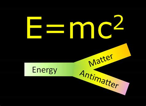and antimatter why isn t there a balance between matter and antimatter