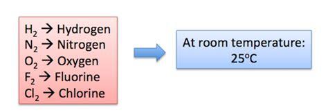 Chlorine At Room Temperature by Chlorine Diatomic Molecule Images