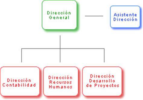 Diseño Curricular Definicion Yahoo Introducci 243 N A La Ingenier 237 A Industrial