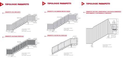 corrimano scale normativa sap recinzioni cancellate cancelli grigliati scale