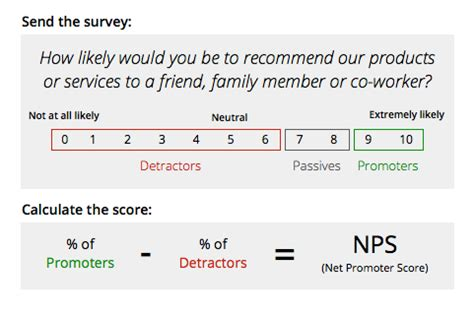 nps business card template net promoter score nps and small business socialmadesimple
