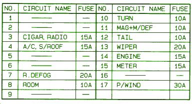 need fuse box diagram for 98 mazda protege 42 wiring