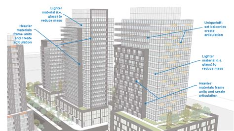 design criteria building tall building design guidelines to be debated next week