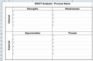 free swot templates swot analysis template for microsoft excel
