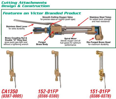 cutting torch diagram victor torch parts diagram victor get free image about