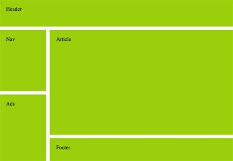 Css Grid Templates Css Grid Template