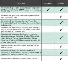individual health care plan template health individual health plans