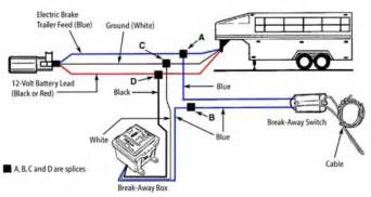 Hydraulic Brake System For Trailer Troubleshooting An Electric Hydraulic Actuator That