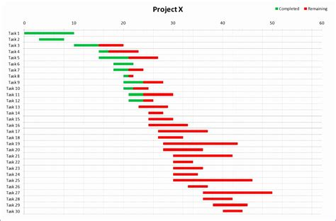 gantt chart excel 2007 driverlayer search engine 9 excel template chart exceltemplates exceltemplates